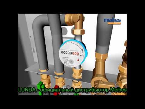 ИТП (индивидуальные тепловые пункты) Meibes для жилых помещений