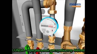 видео ИТП автоматизированный индивидуальный тепловой пункт