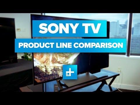 Sony 4K TV Product Line Comparison