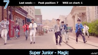 Video Korean Music Chart - Top 10 Singles (SEPTEMBER 23, 2015) download MP3, 3GP, MP4, WEBM, AVI, FLV November 2017