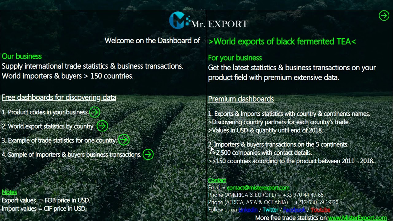 Home - Mr  Export, trade statistics and importer databases