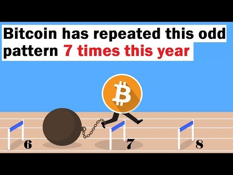 Bitcoin Has Repeated This Pattern SEVEN Times This Year