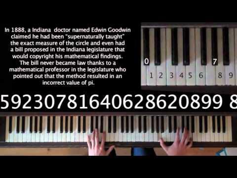 Fibonacci π 1.618 no piano