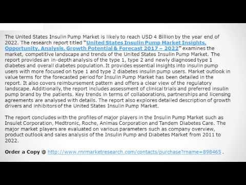 Insulin Pump Market in United States Reimbursement & Regulation System and Forecast to 2022
