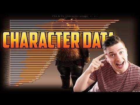 Tekken 7 Global Character Usage Data Gigas Dead T8 Youtube