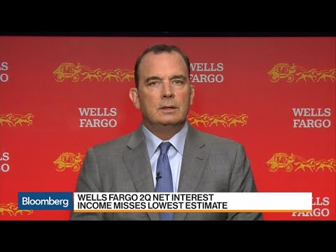 Wells Fargo Well Positioned For Rate Cut And Not Nervous About Mortgages, CFO Says