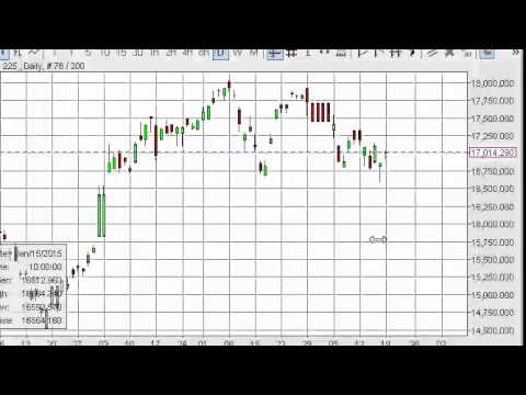 Nikkei Technical Analysis for January 20 2015 by FXEmpire.com