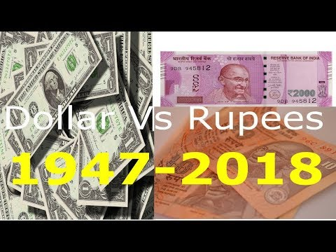 Dollar$ Vs Rupees ₹ Since 1947-2018 (HINDI)