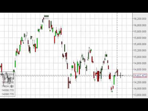 Nikkei Technical Analysis for April 23, 2014 by FXEmpire.com