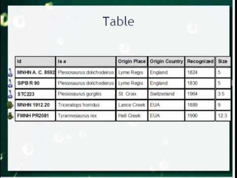 Web & Semantic Web - Class 04 - XML World and Metadata