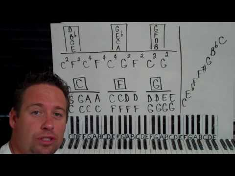 Piano Blues Lesson #1 The Twelve Bar Blues Progression in C Made Easy!
