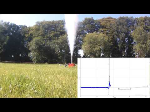 Propulsion Test- Real Time Graph