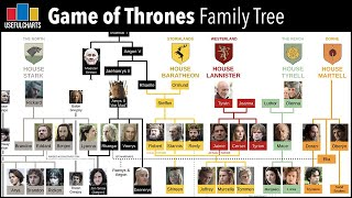 Download Game of Thrones Family Tree (Warning: Season 7 Spoilers) Mp3 and Videos