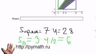 ЕГЭ математика В6. Площадь трапеции. Видео урок.
