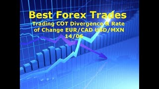 Forex Best Trades Trading  COT Divergence & Rate of Change EUR/CAD & USD/MXN 14/06