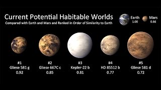Nasa's Kepler Space Telescope Has Discovered A Star With Three Planets