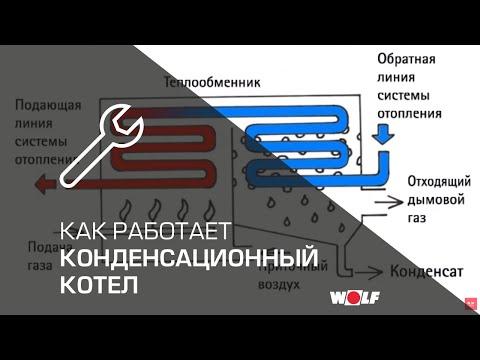 Как работает конденсационный котел?