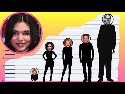 How Tall Is Madison McLaughlin?  Height Comparison!