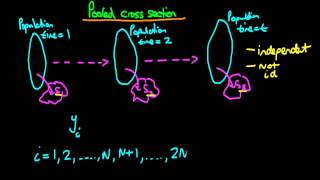 Pooled cross sectional models introduction