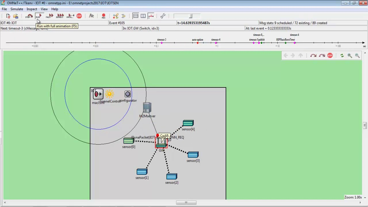 Comparison Of Iot Protocols Mqtt And Coap Network Simulator Projects Oxygen Sensor This Is Built From A