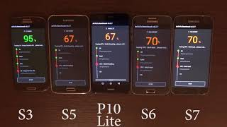 HUAWEI P10 lite vs. S3, S5, S6, S7 Performance Test