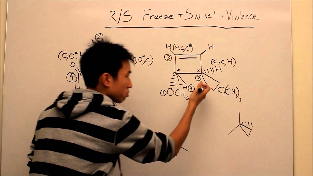 R And S Chiral Centers Made Easy Part 2