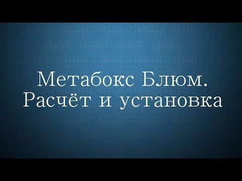 Установка метабоксов своими руками