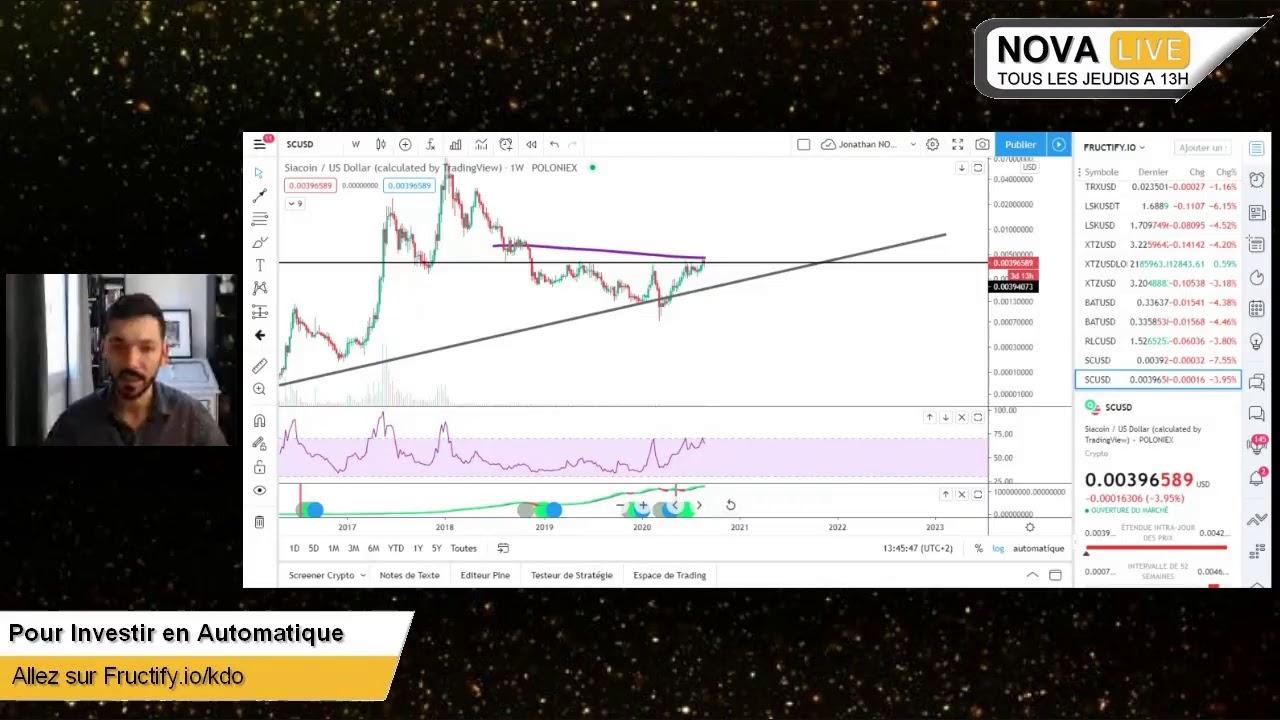 Analyse du cours du bitcoin + Analyse de vos crypto monnaies préférées [NOVA LIVE]