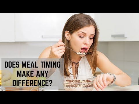 Does Meal and Nutrient Timing Matter? | When Should You Eat Protein?