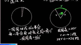 有向角及弳度量 020 |高中職、五專數學課程 thumbnail
