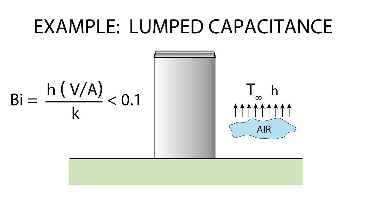 Heat Transfer L14 P4
