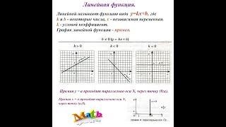 #66 Урок 27. Линейная функция. Определение. Построение графика. Алгебра 7 класс.