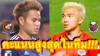 แข้งไทยยังแรง!!! สื่อญี่ปุ่นตัดเกรดชนาธิปและธีราทรในเจลีกนัดล่าสุด ต่างคว้าคะแนนท็อปของทีมทั้งคู่