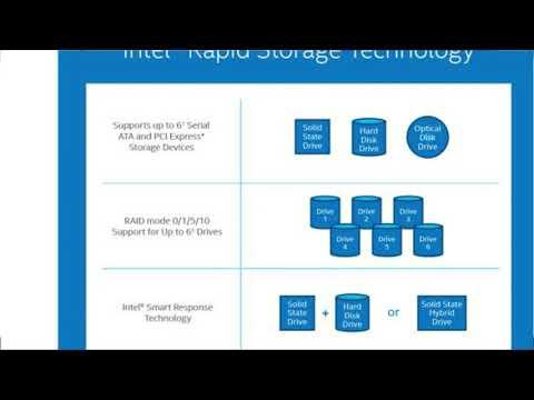 Intel Rapid Technology   Intel rapid storage technology