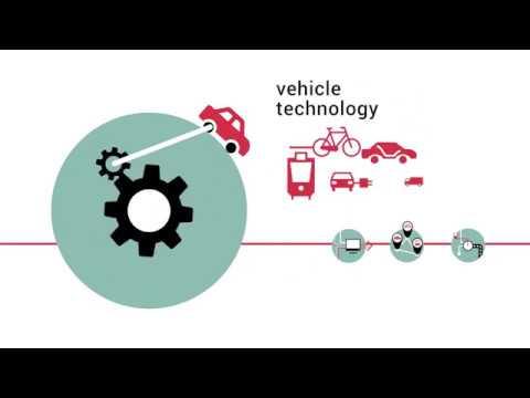 MRA Smart Mobility programme 2018 - 2022