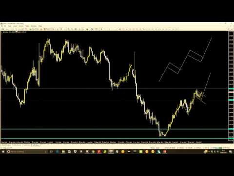 Live Commodity and Analysis with The Gold & Silver Club Feb 16