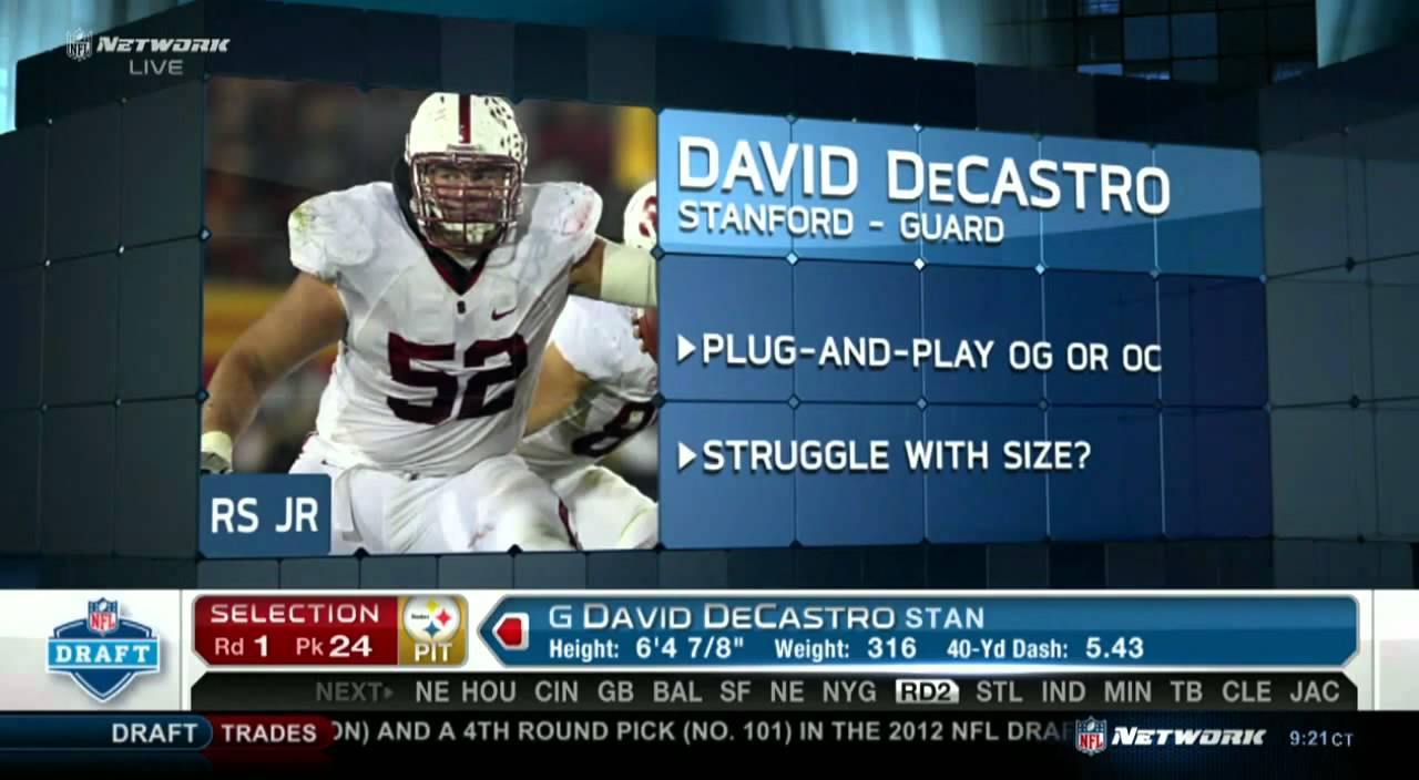 2012 NFL Draft Round 1 Pick 24 Pittsburgh Steelers Draft David