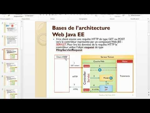 TP1 Java EE :  Installation De Tomcat 9 Sous Eclipse, Création De  Servlet, JSP