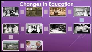 Quick Lesson in Nursing History and The Nursing Theory