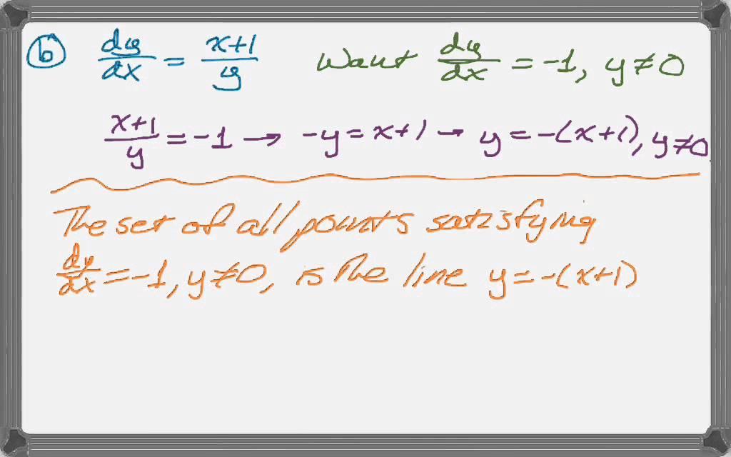 ap calculus ab 2010 free response form b