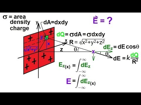 Physics - E&M: Electric Field (13 of 16) Infinite Sheet of Charge: Method 2: Cartiesian Coordinates