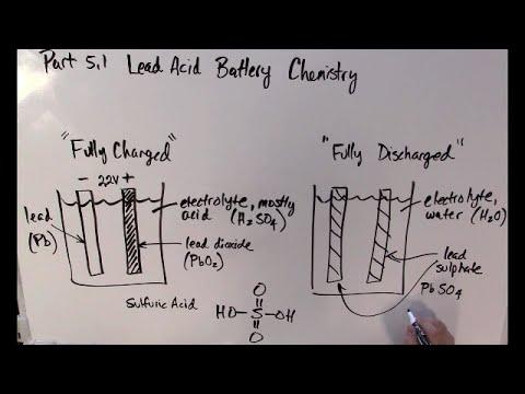 Part 5 1 lead acid battery chemistry