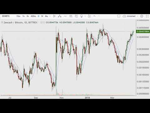 Technical Analysis ALTS  2018.04.20