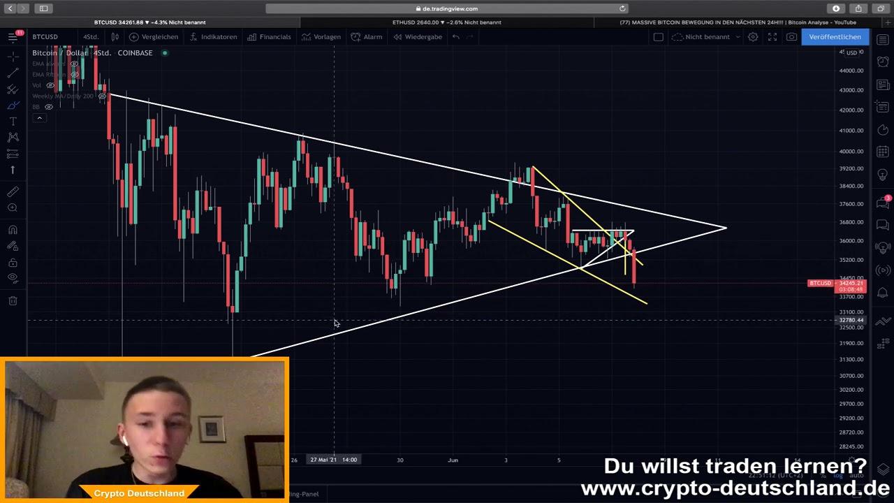 ein kryptowährung day trader werden welche goldaktie ist die richtige?