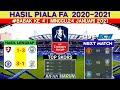 Hasil Piala Fa Tadi Malam | Chelsea vs Luton | Fa cup 4th Round | Hasil Bola Tadi Malam