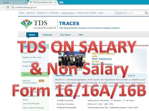TDS Rates & Deductions as per FY 2018-19