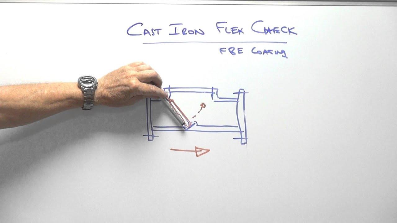 medium resolution of cast iron flex check valve