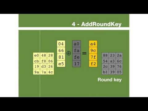 AES алгоритм блочного шифрования