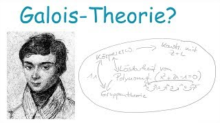 Was ist Galois-Theorie? | Math Intuition