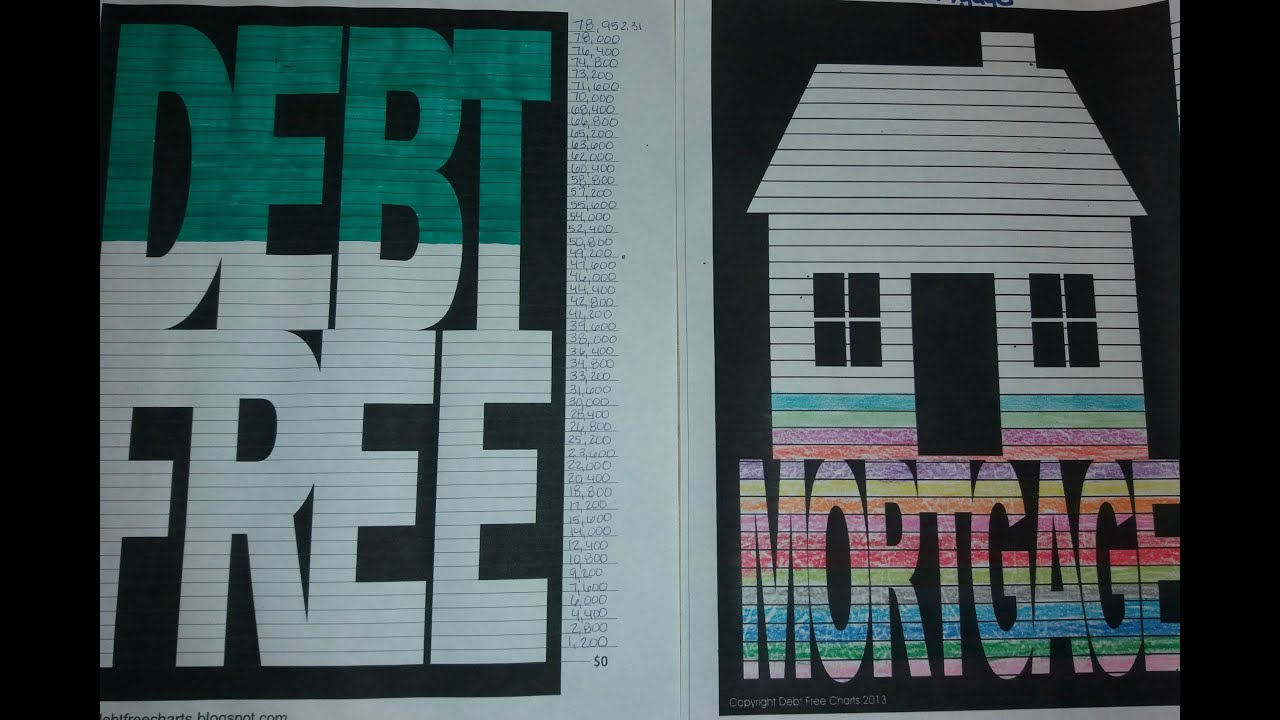 Coloring in our Debt Charts!! | Path To Debt Freedom - YouTube